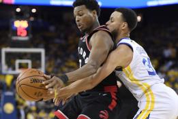 Sėkmingiausiai nuo 2015 metų žaidžiantys NBA klubai