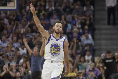 Daugiausiai uždirbančių NBA žaidėjų dvidešimtukas